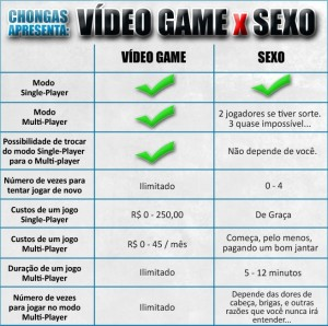 Vídeo Game X Sexo 2