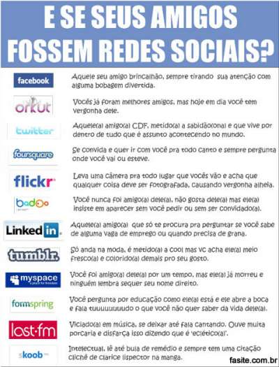 E se seus amigos fossem redes sociais? 2