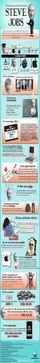 15 Coisas que Você não Sabia sobre Steve Jobs 4