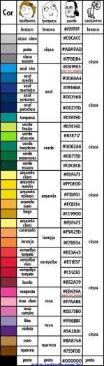 Tabela de cores para diferentes espécies 5