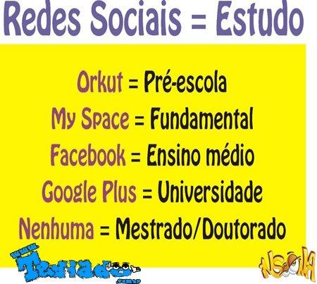 Redes Sociais = Estudos 4