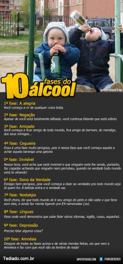 As 10 fases do álcool
