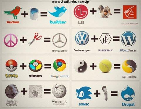 A origem oculta dos logotipos 4