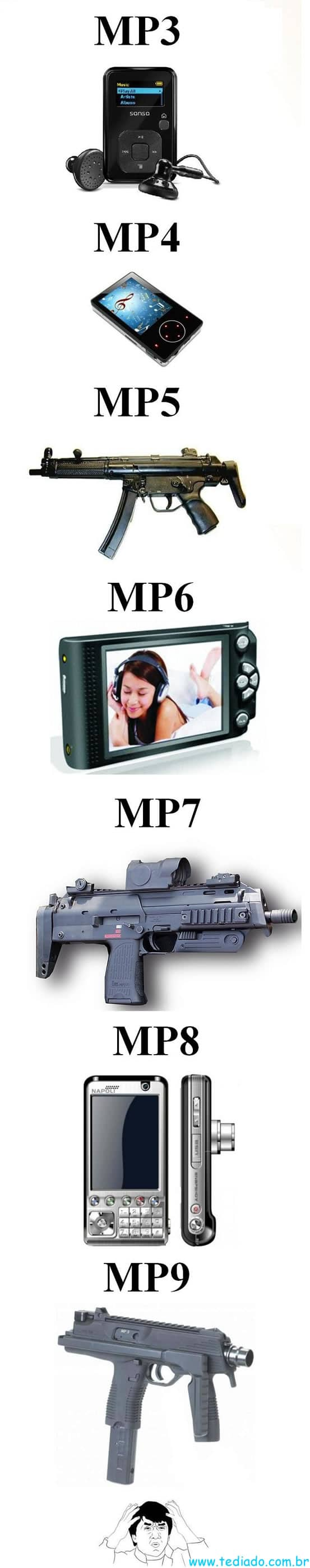 Evolução do MP 4