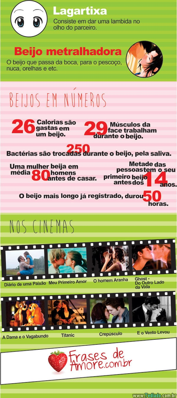 beijo_e_suas_curiosidades02