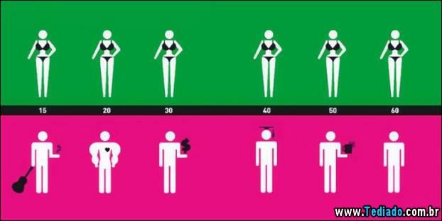 homens_mulheres_04