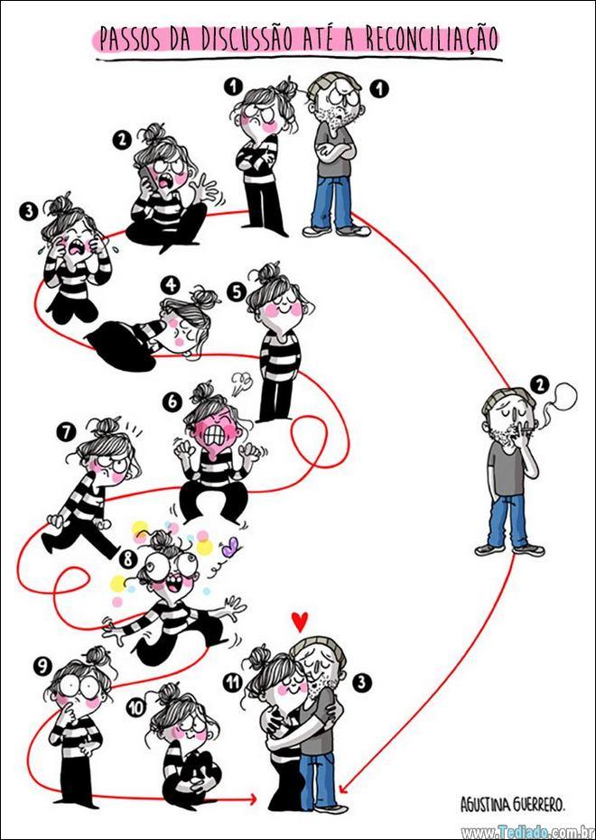 15 Tirinhas que só quem está num relacionamento sério vai conseguir entender 7