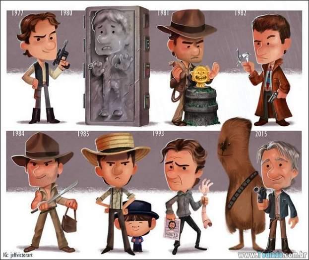 20 evolução de atores e personagens famosos 6