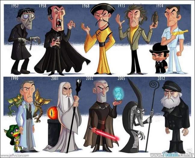 20 evolução de atores e personagens famosos 18