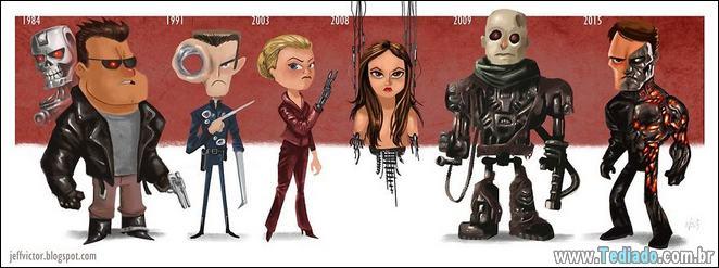 20 evolução de atores e personagens famosos 21