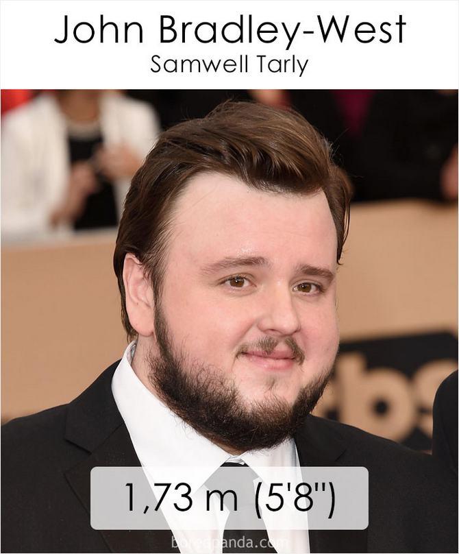 Qual é a altura dos atores da série Games of Throne 16