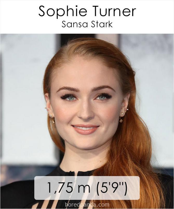 Qual é a altura dos atores da série Games of Throne 18