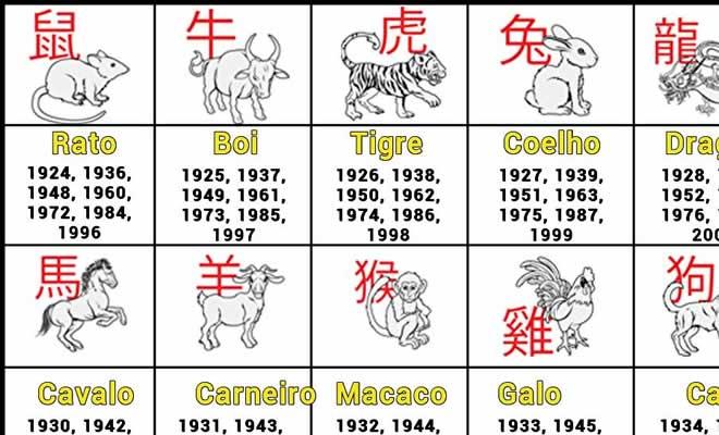 Descubra a melhor coisa sobre você, com base no seu horóscopo chinês 1