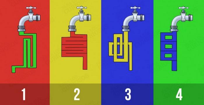 Por qual cano a água sairia mais rápido? 2