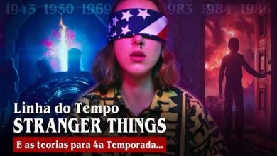 Stranger Things: Linha do tempo e teorias