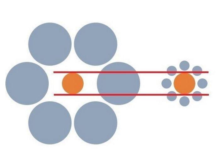 10 ilusões de ótica para desafie seu cérebro 6
