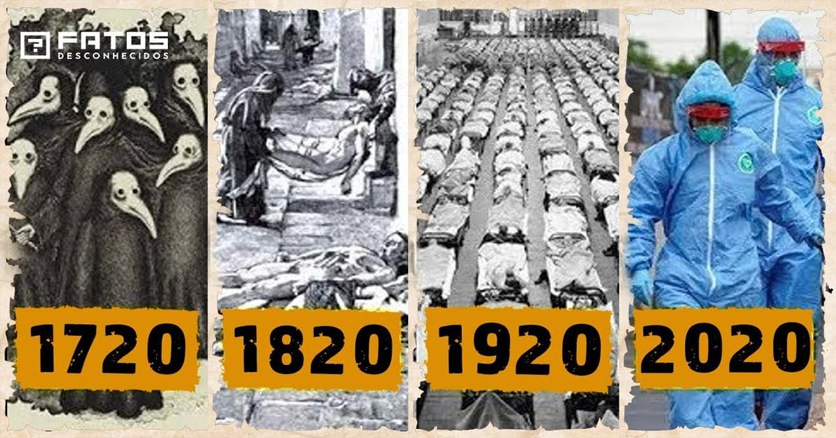 Uma nova pandemia acontece a cada 100 anos? E se for verdade? 23