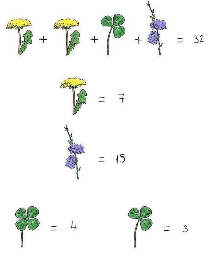 Desafio matemático: Qual o valor da equação? 3